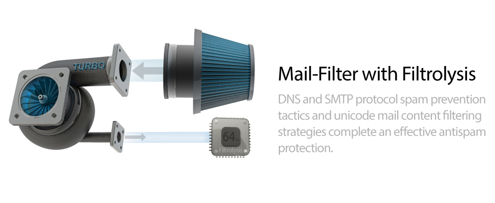 Anti-spam and Mail-filter with Filtrolysis - DNS and SMTP spam prevention tactics plus unicode mail content filtering strategies complete a streamlining antispam protection.